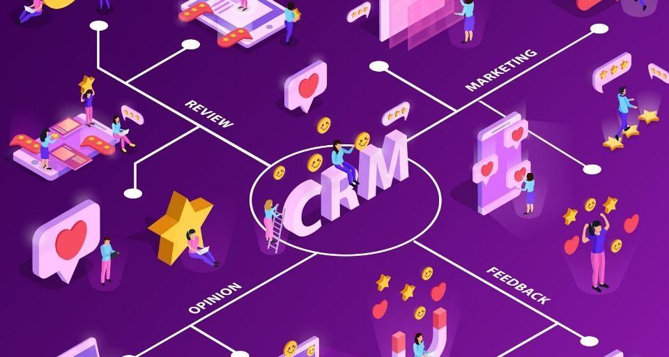 Hub Score le spécialiste du CRM